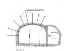 Eixamplament dels Túnels Vells de Sant Antoni, Enginyeria (Principat d'Andorra)